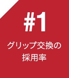 #1 グリップ交換の採用率